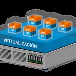 ¿Qué es virtualización?